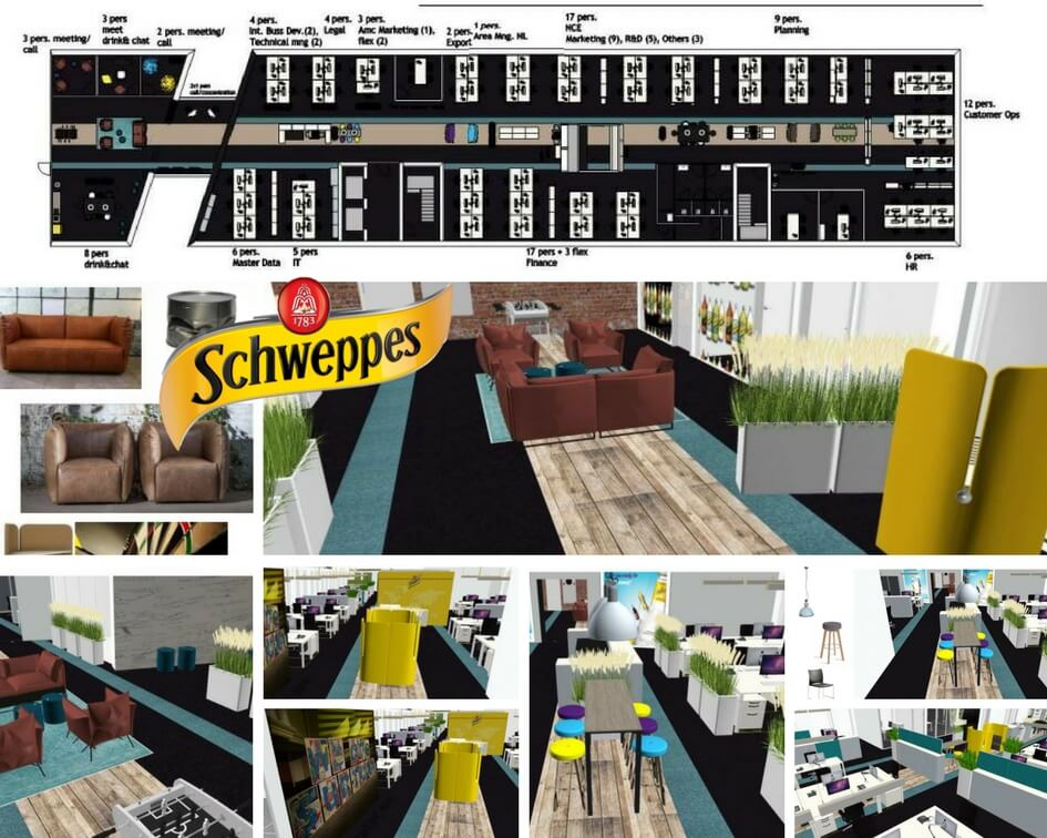 Schweppes Collage Ontwerp Tiny - Blog